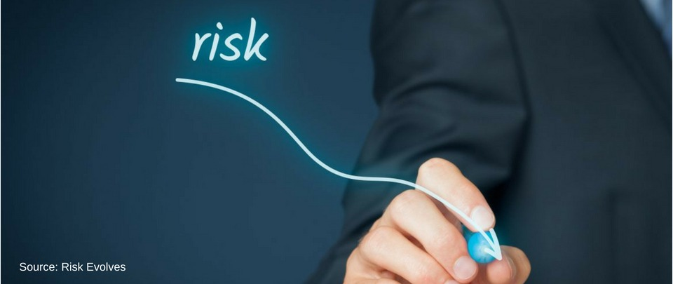 Downside Risk